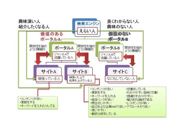 Web_9